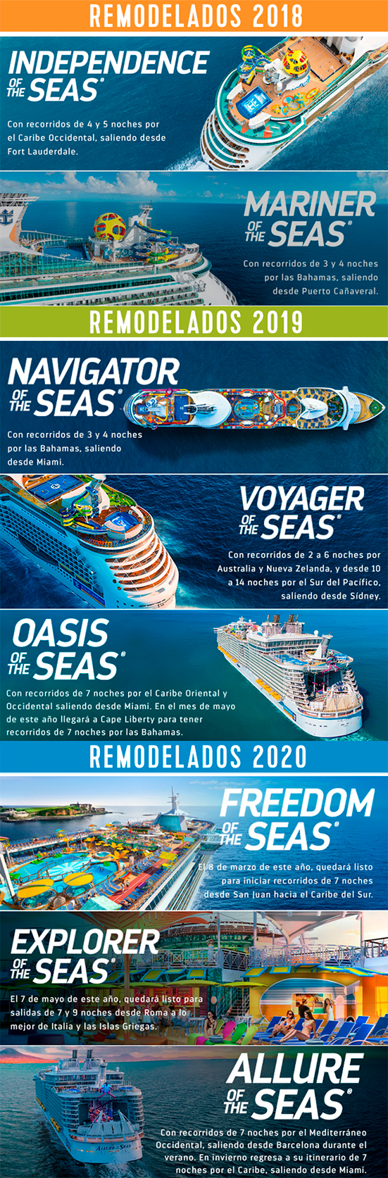 Remodelados Royal Caribbean Royal Amplified